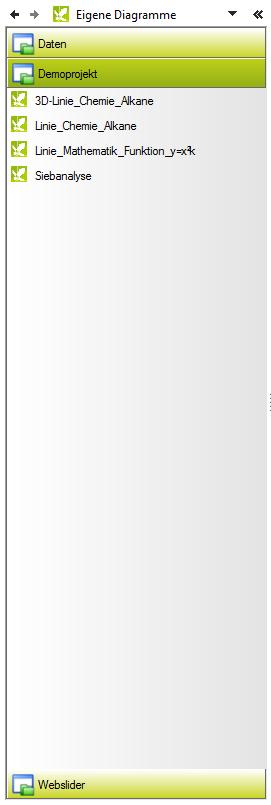 Diagrammverwaltung